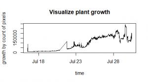resultGraph